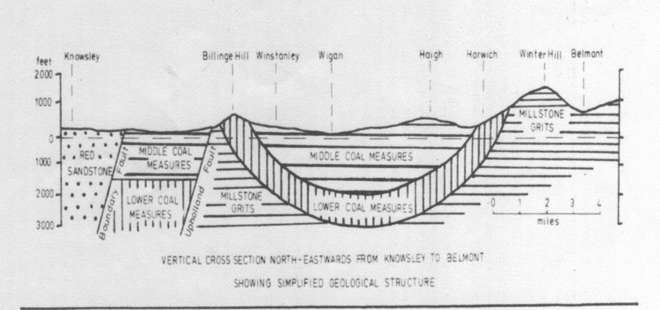 Slag Cross Section : The history of land where three sisters stands